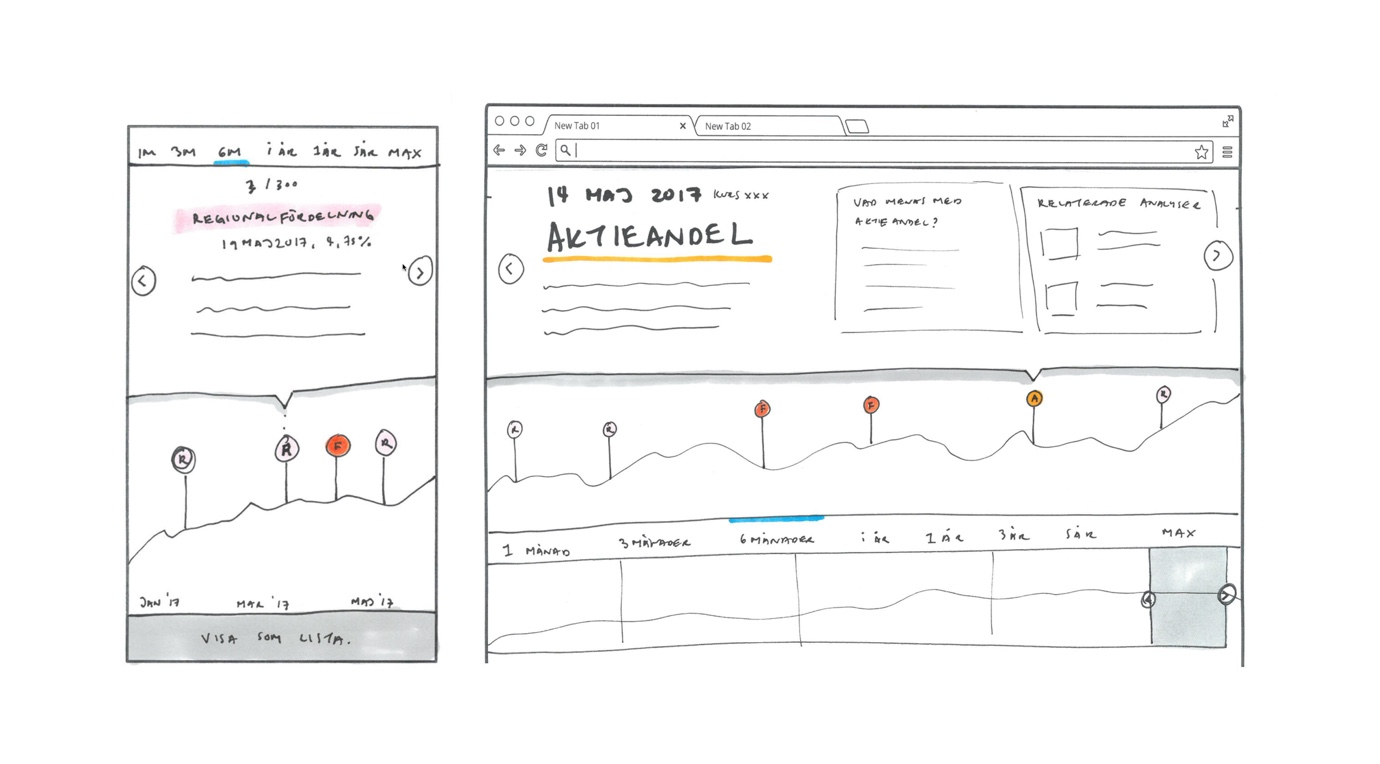 Asset-Mgmt-01-Wireframes