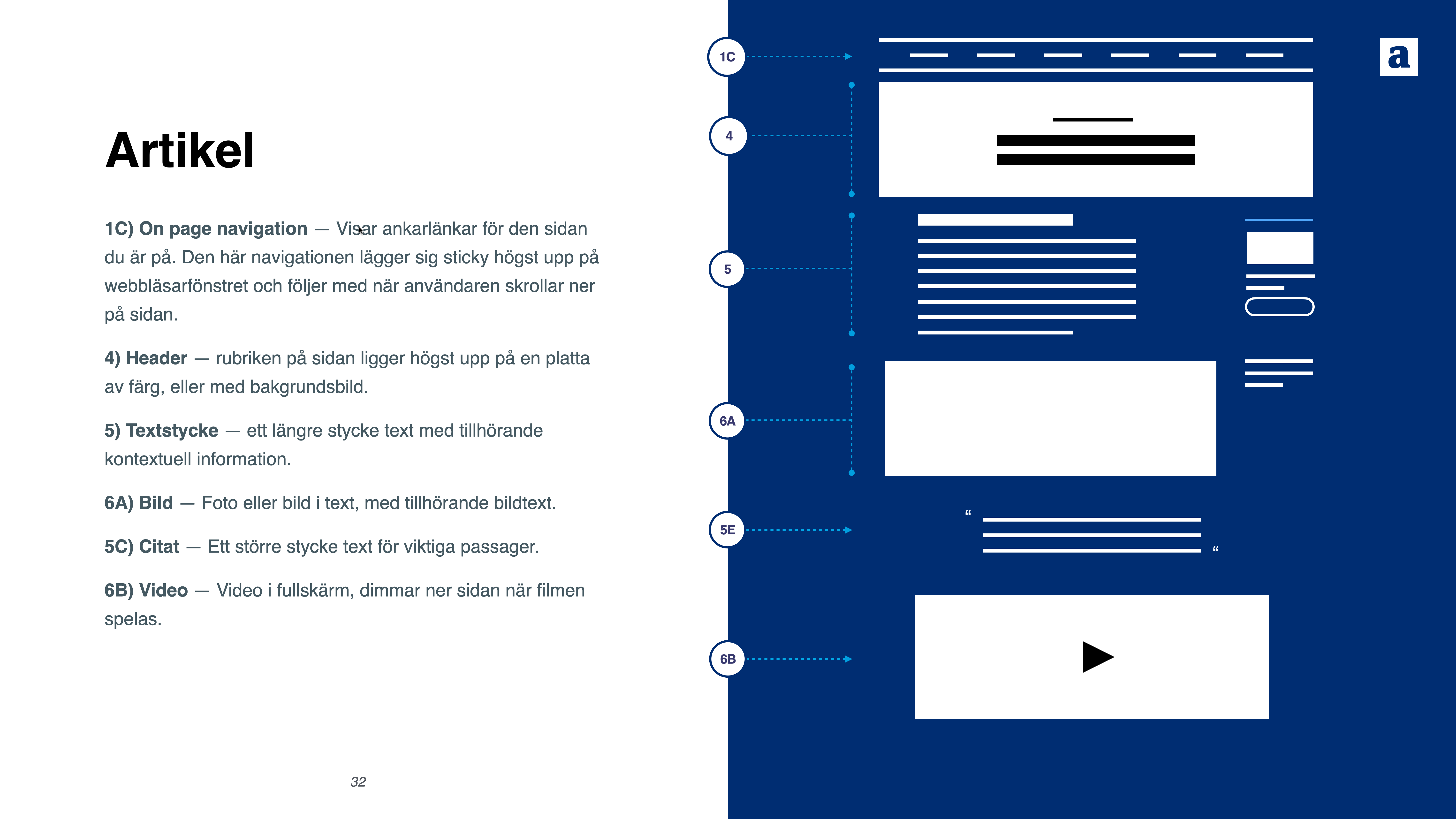 SOPA-Website-Wireframes-Templates-1