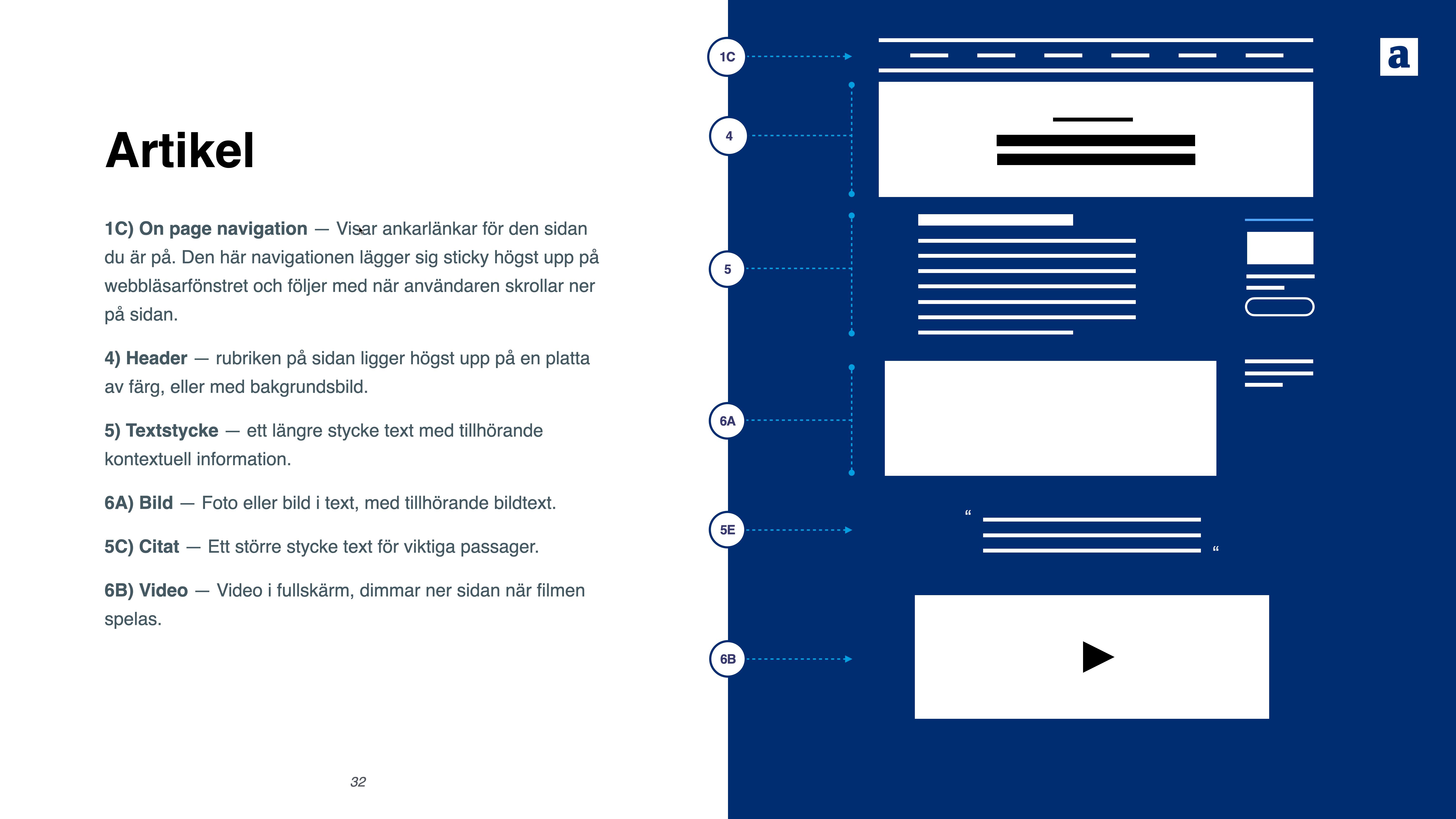 SOPA-Website-Wireframes-Templates-1